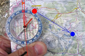Compass usage illustration