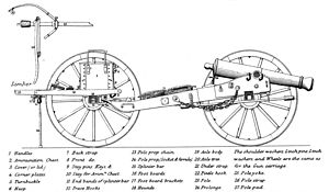 Line engraving of a field gun on a limber used...