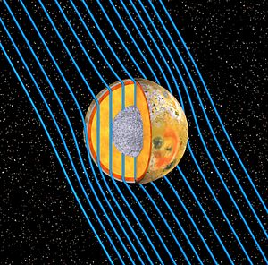 Jupiter's magnetic induction lines go through ...