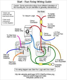 Wiring diagram  Simple English Wikipedia, the free