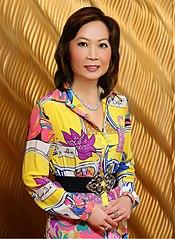 175px 2013   Jing Ulrich in China 2010s Fashion