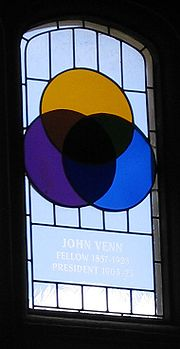 Venn diagram  Simple English Wikipedia, the free encyclopedia