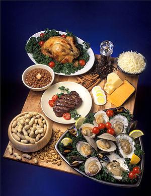 ARS - Foods high in zinc