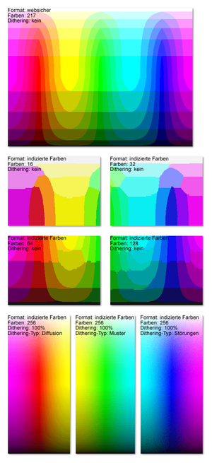 Illustration of different types of the Graphic...
