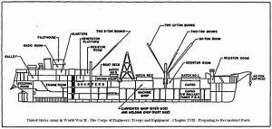 US Army Engineer Port Repair ship  Wikipedia