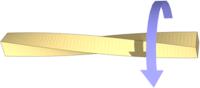 A square bar in torsion
