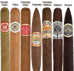 Cigar Wrapper Color Chart
