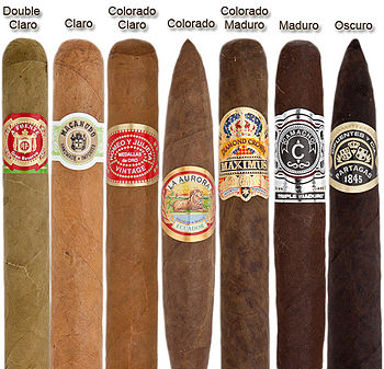 English: Cigar Wrapper Color Chart