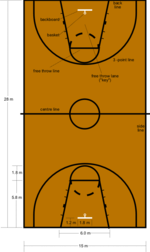 Basketball court dimensions.png
