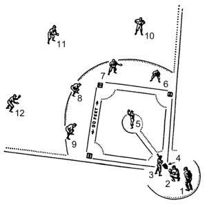 English: Line art drawing of a baseball field....