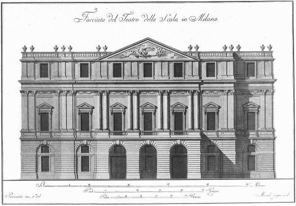 Besetzungen des Teatro alla Scala ab 2014 – Wikipedia
