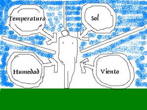 Parámetros climáticos para el diseño de una ca...