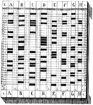 Semen Korsakov's punch card he proposed in 1832