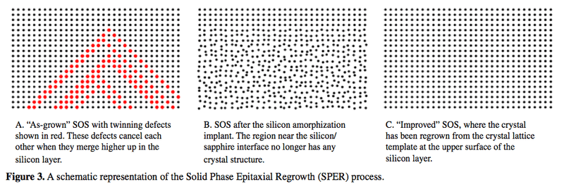 File:Solidphaseepitaxialregrowth.png