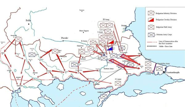 Order of battle of the Bulgarian Army in the First Balkan