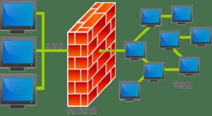 Simulação da participação de um Firewall entre...