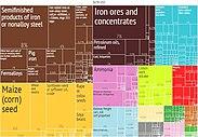 Ukraine exports in 2013.jpg