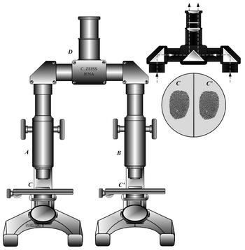 English: Comparison microscope.