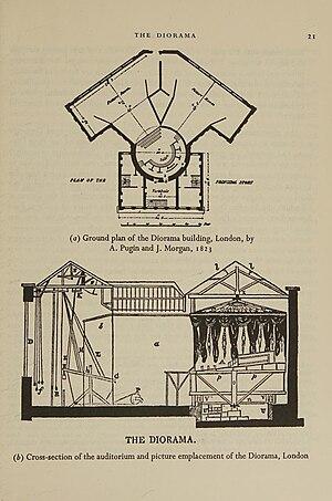 Plan et coupe du Diorama de Louis Daguerre à L...
