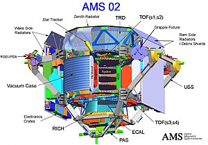 English: The Alpha Magnetic Spectrometer (AMS-...
