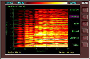 Spectrogram of the first second of an E9 chord...