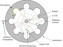 diagram — Wiktionnaire