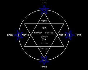 LBRP hebrew