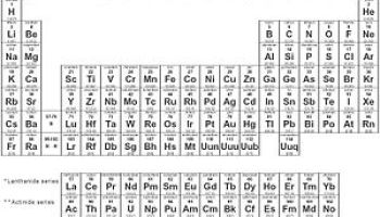 4 new elements complete 7th row of periodic table follow me here two new elements added to periodic table urtaz Gallery