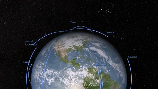 Earth Observing System Wikipedia