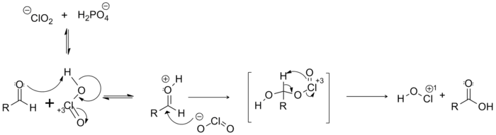 PinnickOxidationMechanism