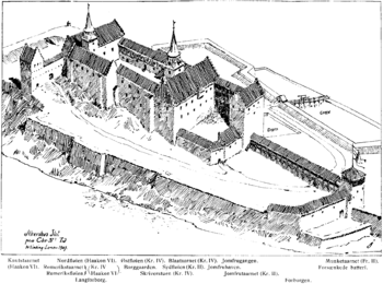 English: Akershus castle in the times of king ...