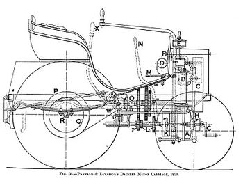 Panhard et Levassor's Daimler motor carriage, 1894