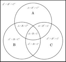 Himpunan dan bilangan dear andromeda hubungan antara set a b dan c ccuart Gallery