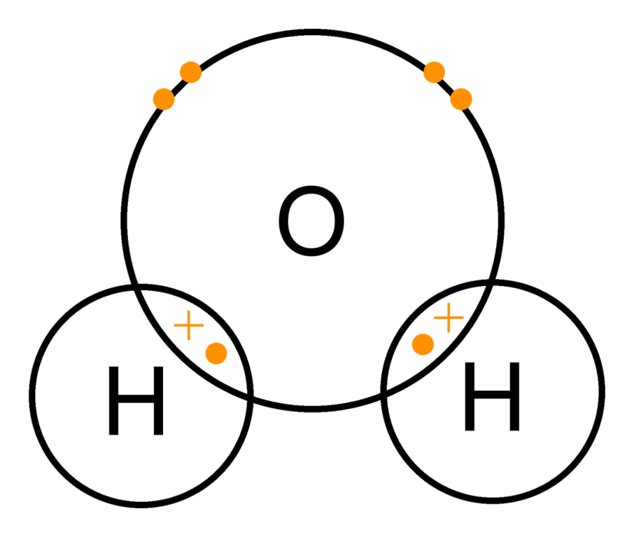 Dot Diagram Of A Molecule Of Oxygen