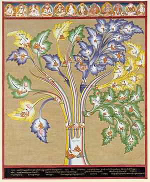 English: The Blue Beryl - tree of diagnosis plate