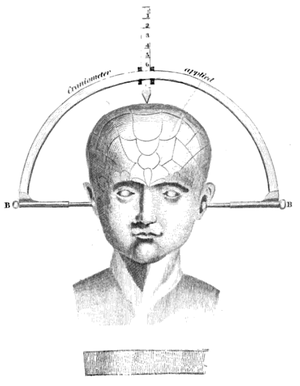 "English: Engraving of craniometer from ""E..."