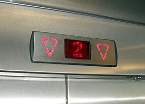 English: LED elevator floor indicator