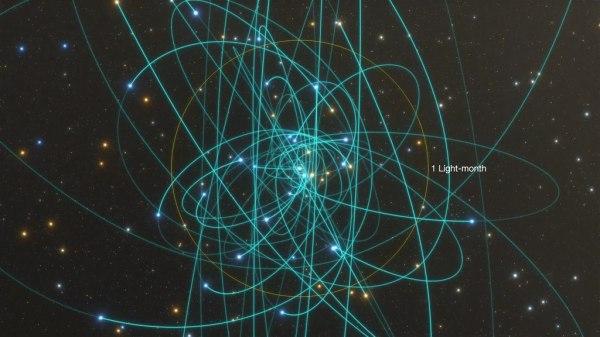 File:Simulation of the orbits of stars around the black ...