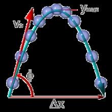 c130f88fd sciencestest2014 – موقع يهتم بالتجارب العلمية..ويسعى الى تحقيق ...