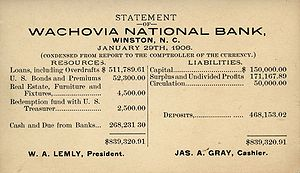 Historical financial statement