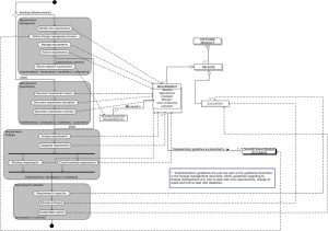 Processdata diagram  Wikipedia