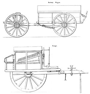 Line engraving of a battery wagaon and portabl...