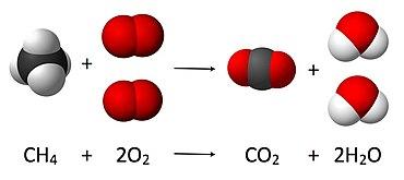 Hasil gambar untuk reaksi pembakaran