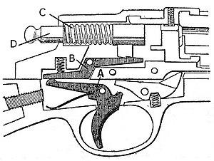 Trigger_mechanism Português: Esquema do mecani...