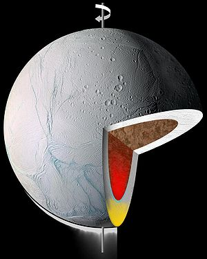 Figure 15: Model of the interior of Enceladus ...