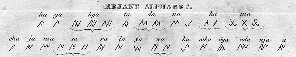 Rejang abugida, with transliterations