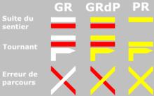 Markierungsschema Frankreich