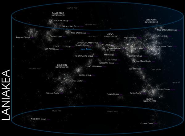 Laniakea Supercluster - Wikipedia