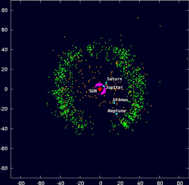 Pluto, sang planet kerdil (5/6)
