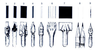 English: Writing utencils: stencils Письменные...